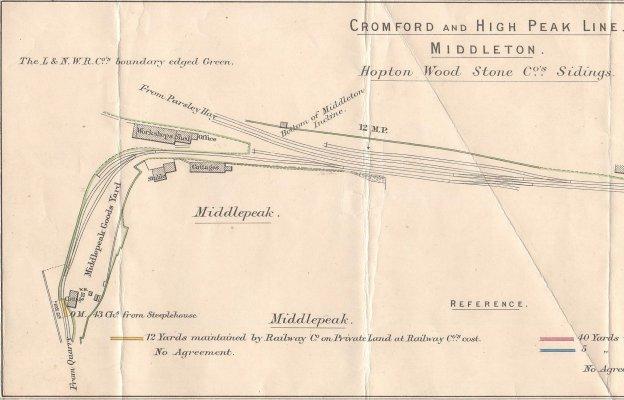 Wirksworth Parish Records Hopton Wood Stone